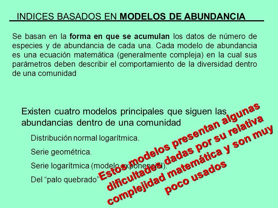 INDICES BASADOS EN MODELOS DE ABUNDANCIA