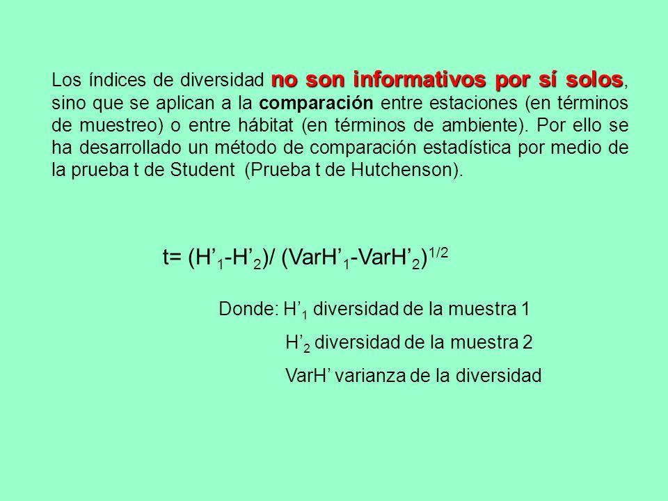 t= (H'1-H'2)/ (VarH'1-VarH'2)1/2