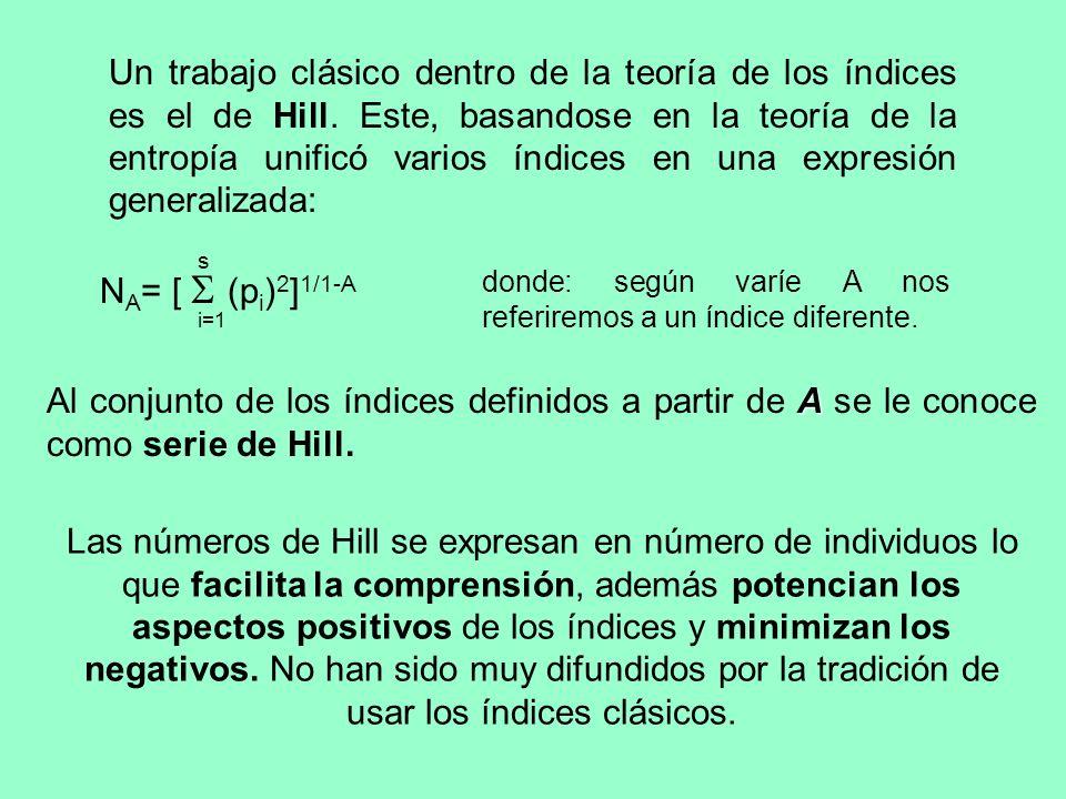 Un trabajo clásico dentro de la teoría de los índices es el de Hill