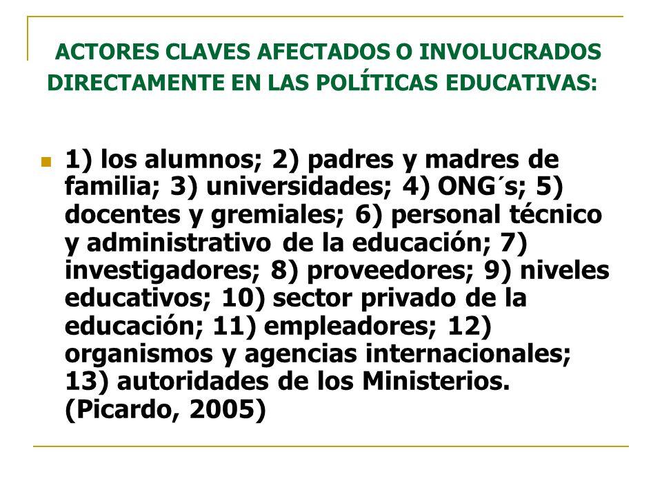 ACTORES CLAVES AFECTADOS O INVOLUCRADOS DIRECTAMENTE EN LAS POLÍTICAS EDUCATIVAS: