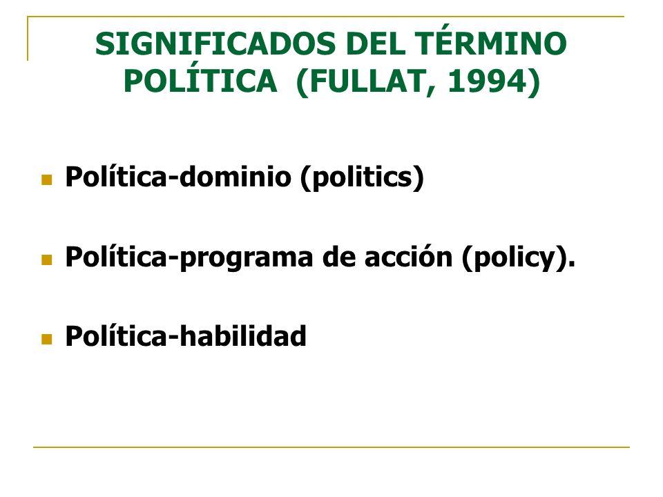 SIGNIFICADOS DEL TÉRMINO POLÍTICA (FULLAT, 1994)