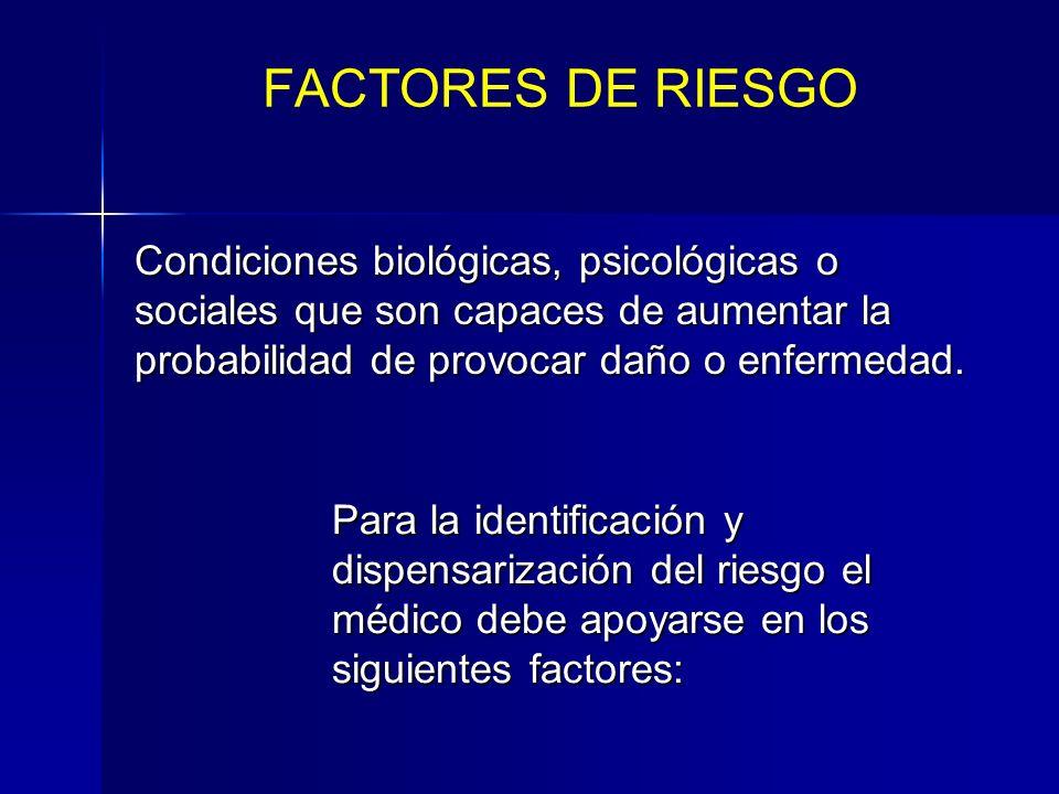 FACTORES DE RIESGO Condiciones biológicas, psicológicas o sociales que son capaces de aumentar la probabilidad de provocar daño o enfermedad.
