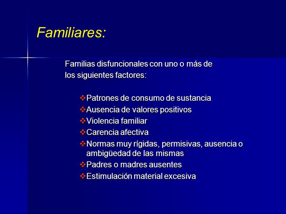 Familiares: Familias disfuncionales con uno o más de