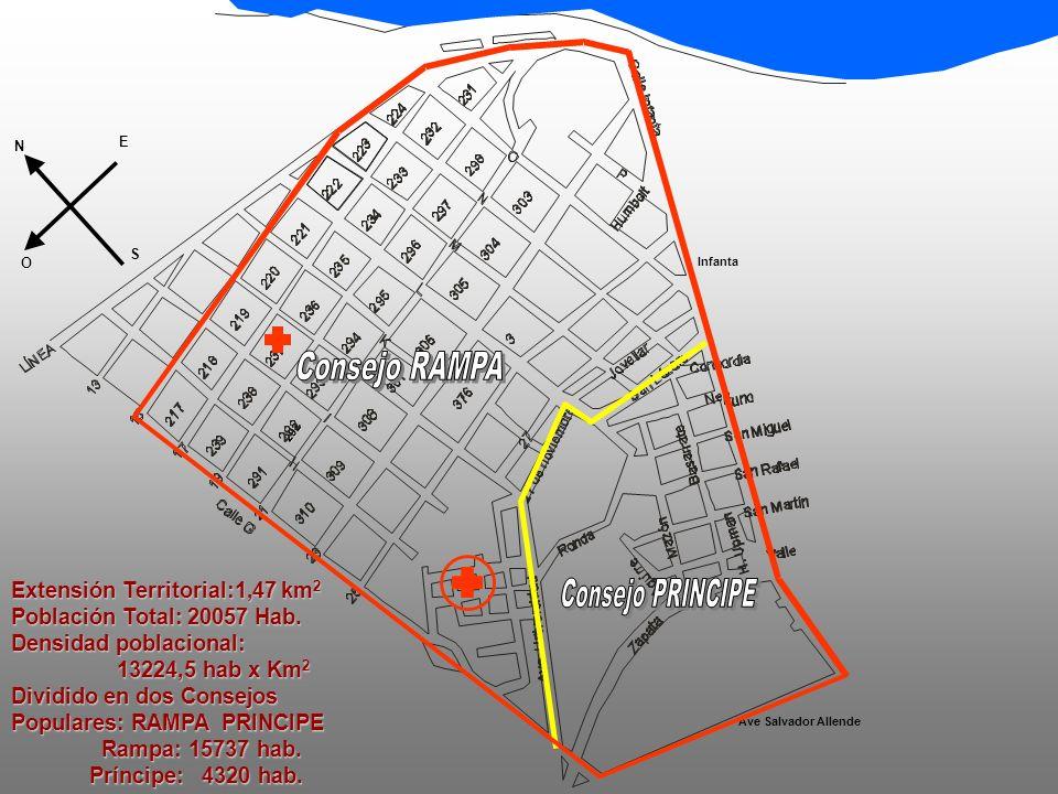 Consejo RAMPA Consejo PRINCIPE Extensión Territorial:1,47 km2