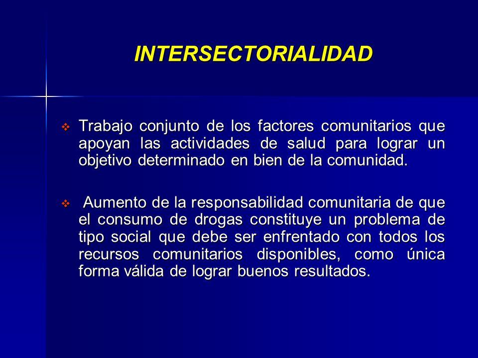 INTERSECTORIALIDAD