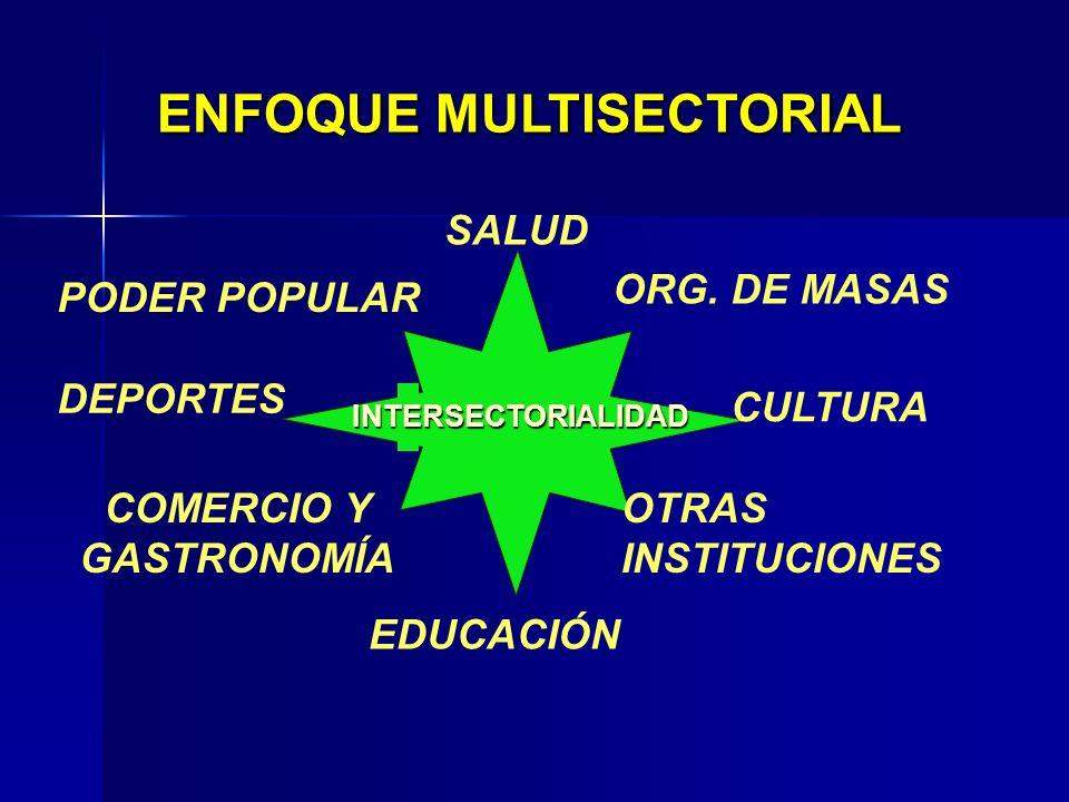 ENFOQUE MULTISECTORIAL