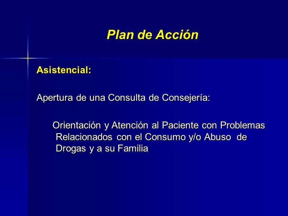 Plan de Acción Asistencial: Apertura de una Consulta de Consejería: