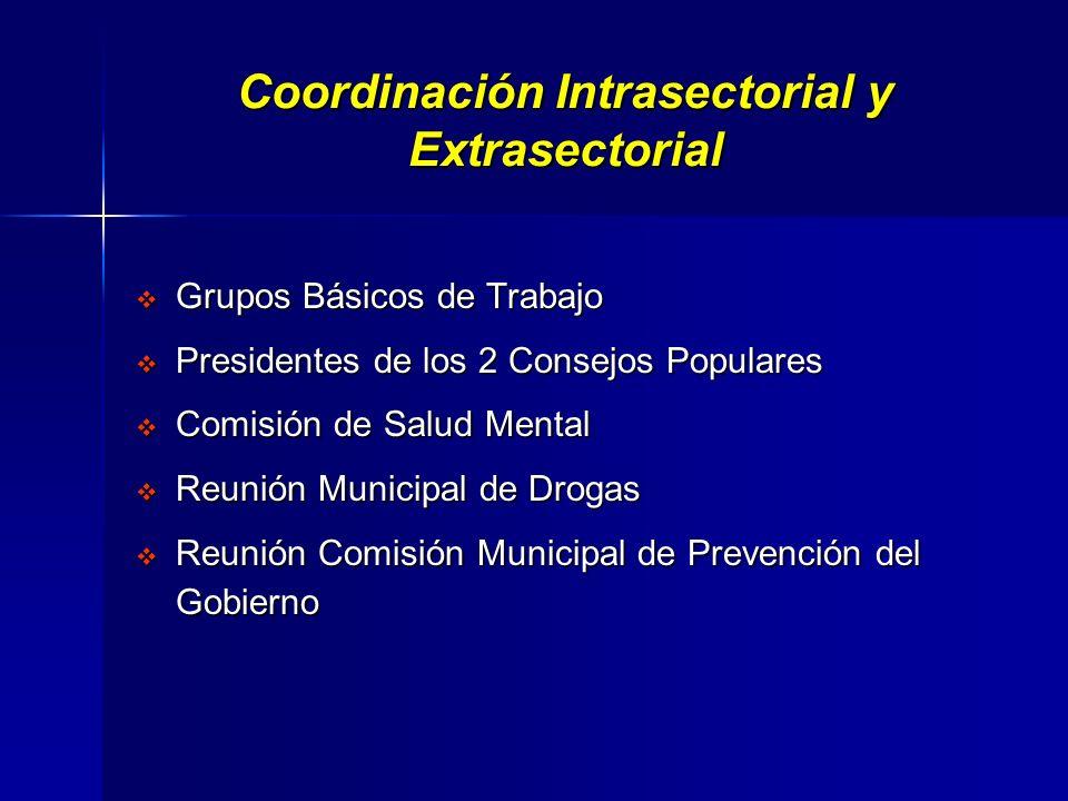 Coordinación Intrasectorial y Extrasectorial