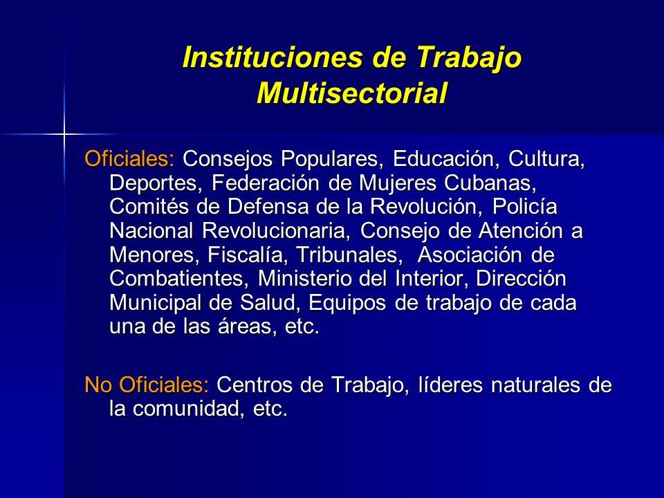Instituciones de Trabajo Multisectorial