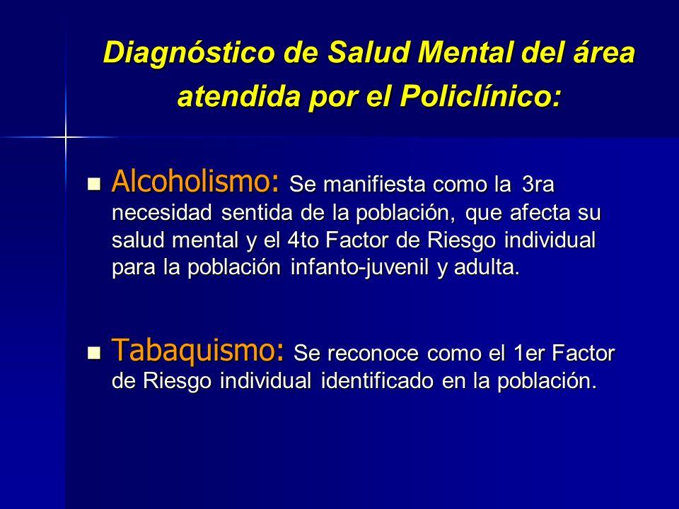 Diagnóstico de Salud Mental del área atendida por el Policlínico: