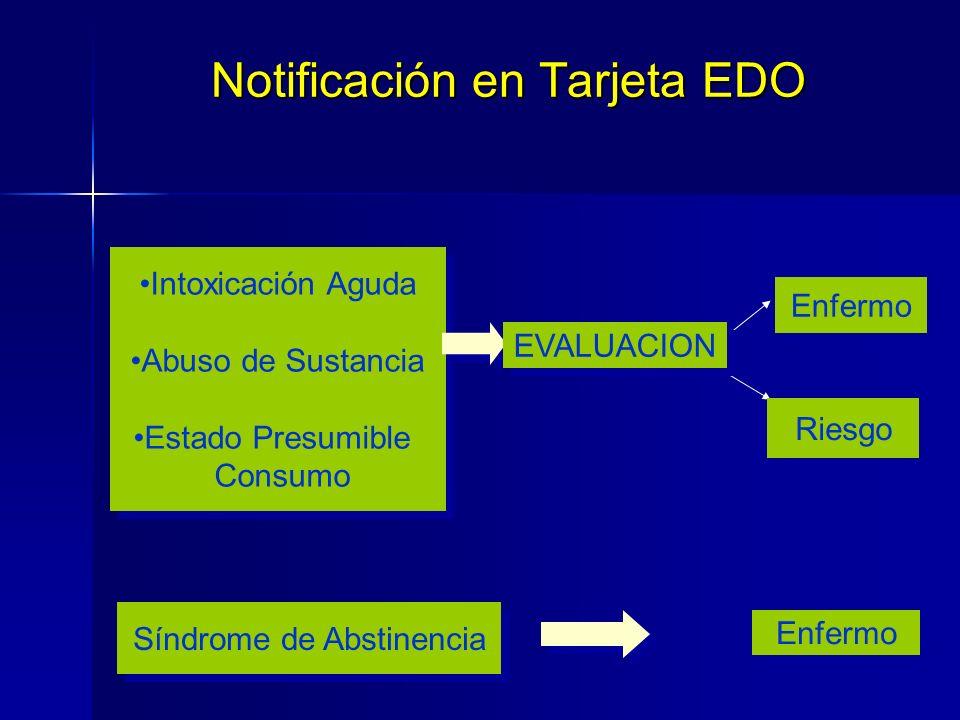 Notificación en Tarjeta EDO