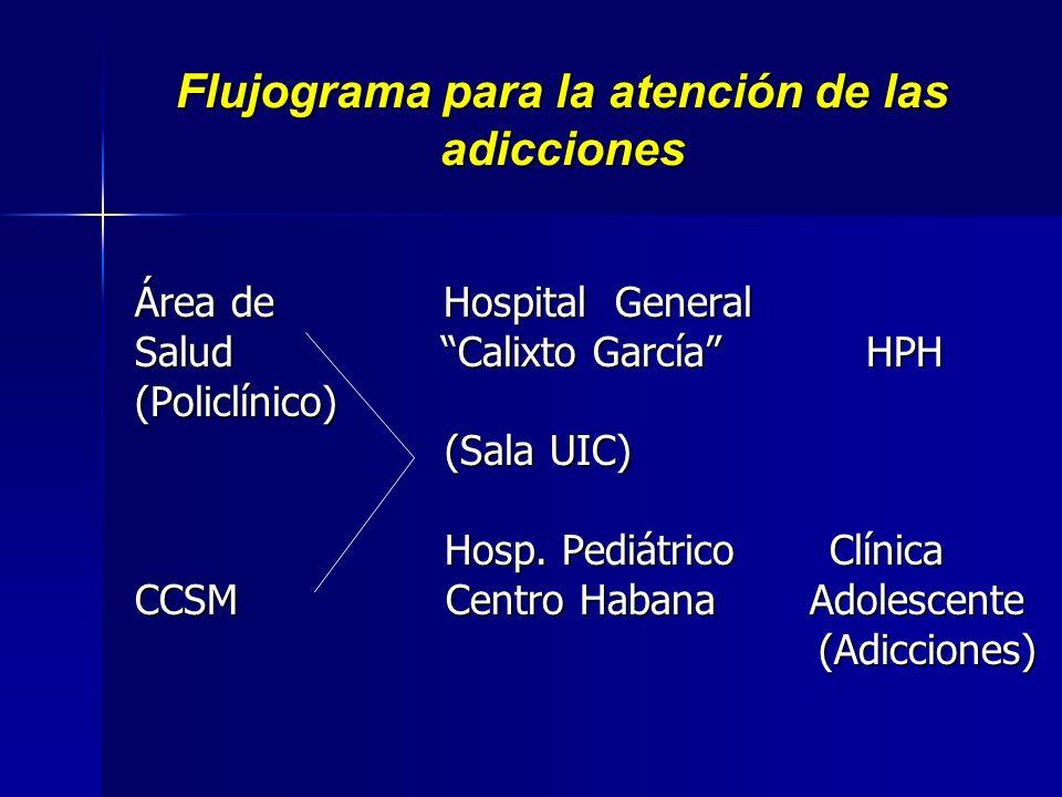 Flujograma para la atención de las adicciones