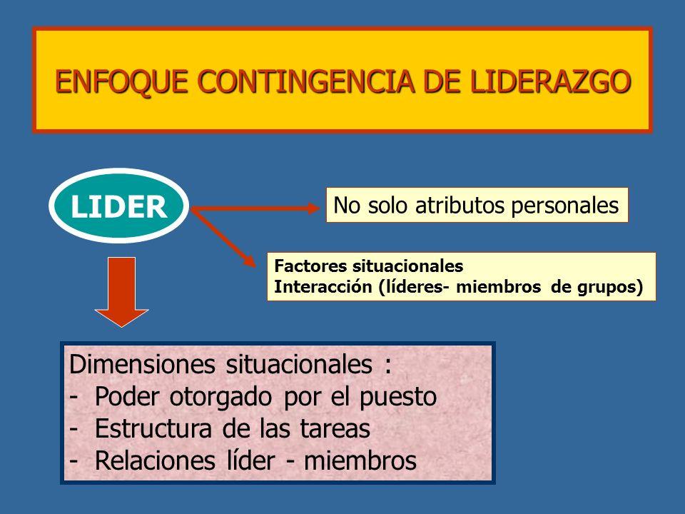 ENFOQUE CONTINGENCIA DE LIDERAZGO