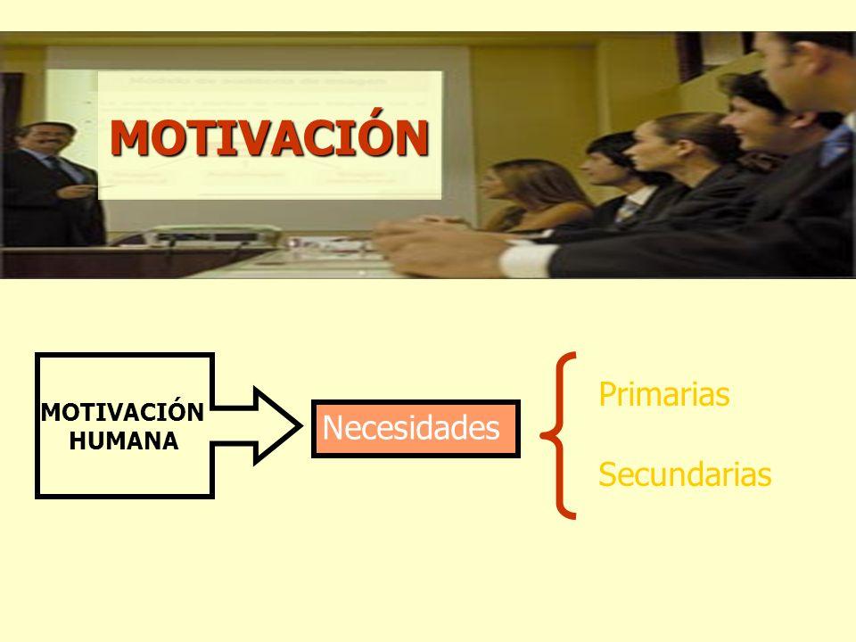 MOTIVACIÓN MOTIVACIÓN HUMANA Primarias Secundarias Necesidades