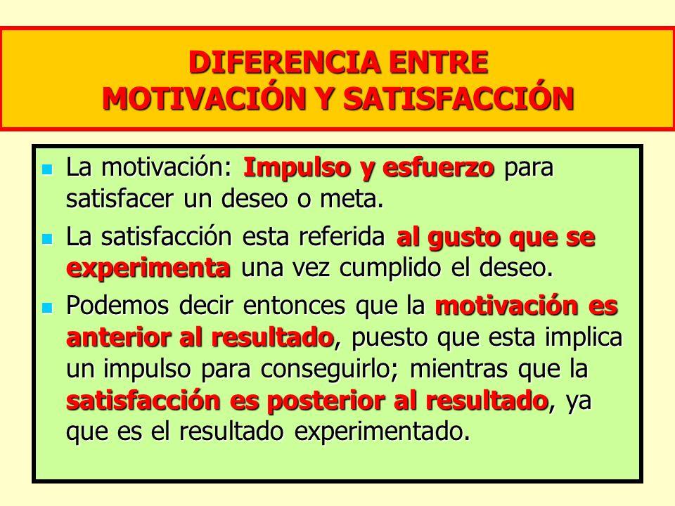 DIFERENCIA ENTRE MOTIVACIÓN Y SATISFACCIÓN