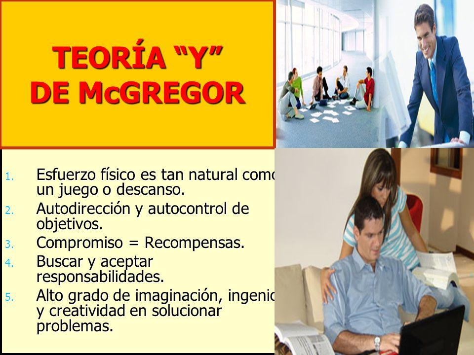 TEORÍA Y DE McGREGOR Esfuerzo físico es tan natural como un juego o descanso. Autodirección y autocontrol de objetivos.