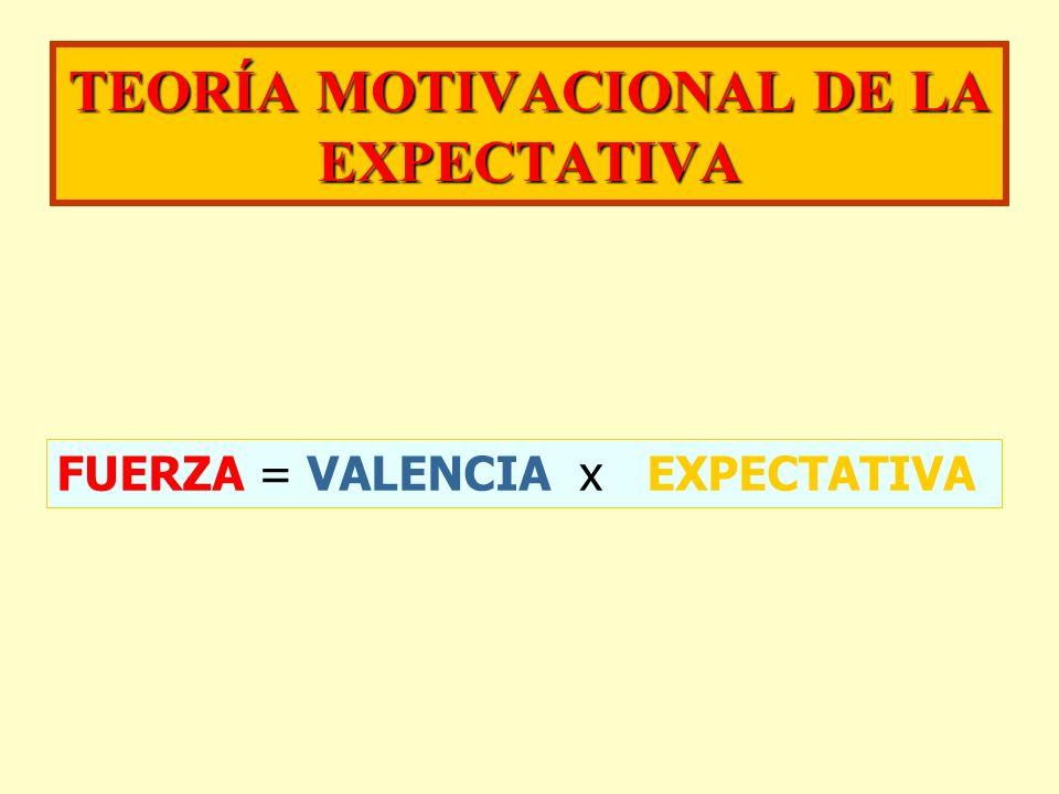 TEORÍA MOTIVACIONAL DE LA EXPECTATIVA