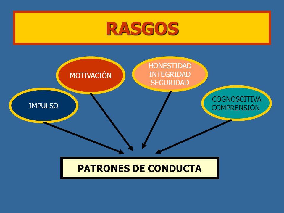 RASGOS PATRONES DE CONDUCTA HONESTIDAD MOTIVACIÓN INTEGRIDAD SEGURIDAD