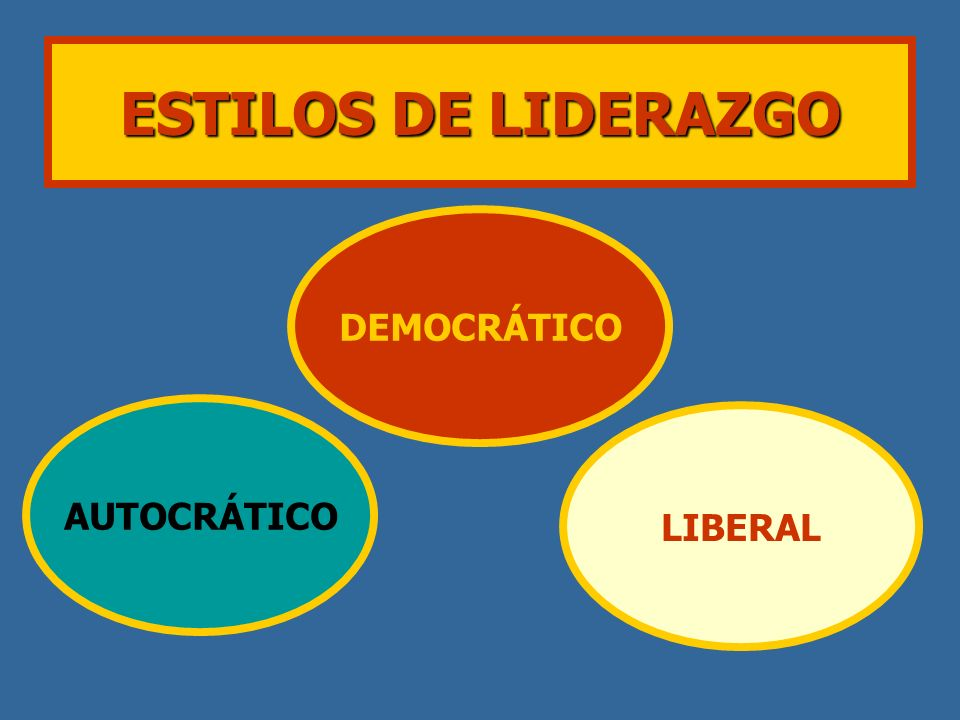 ESTILOS DE LIDERAZGO DEMOCRÁTICO AUTOCRÁTICO LIBERAL