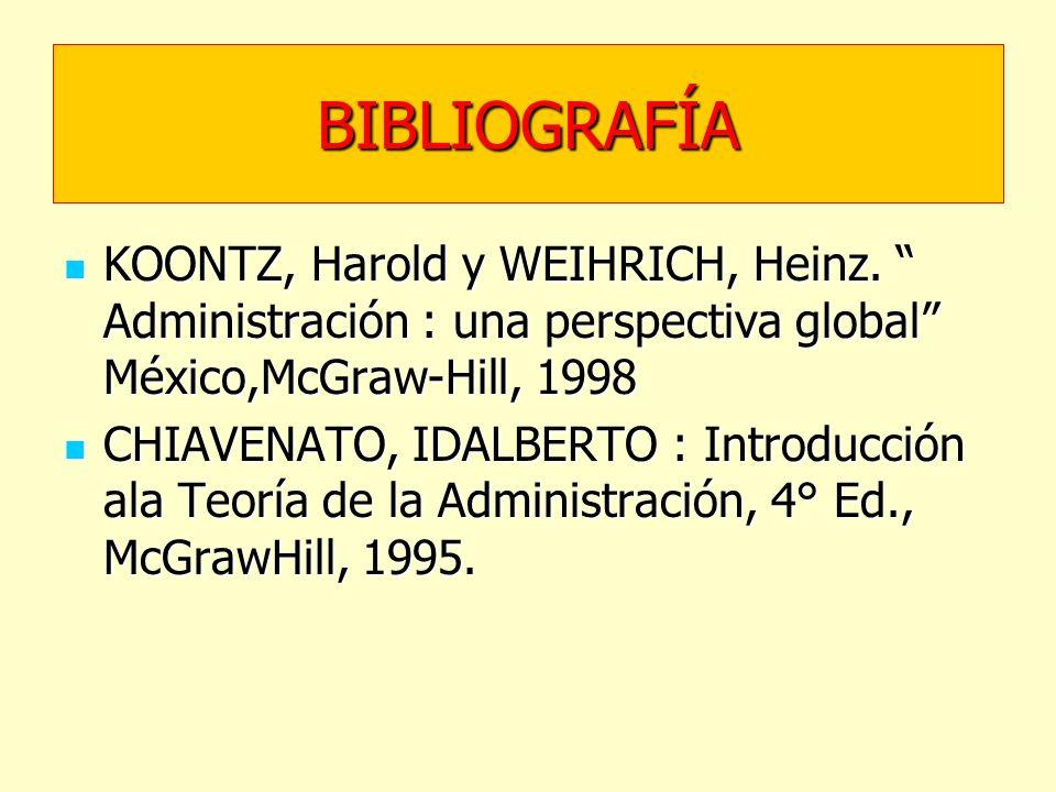 BIBLIOGRAFÍA KOONTZ, Harold y WEIHRICH, Heinz. Administración : una perspectiva global México,McGraw-Hill, 1998.