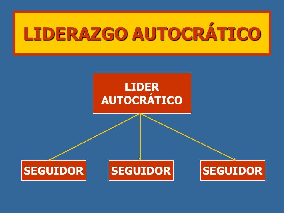 LIDERAZGO AUTOCRÁTICO