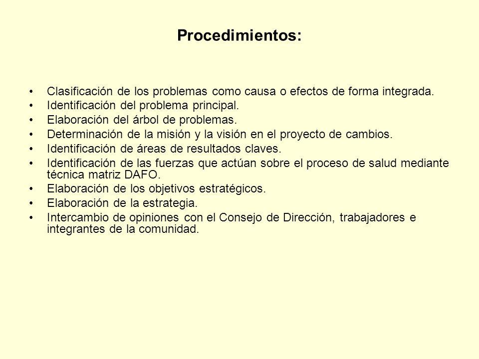 Procedimientos: Clasificación de los problemas como causa o efectos de forma integrada. Identificación del problema principal.