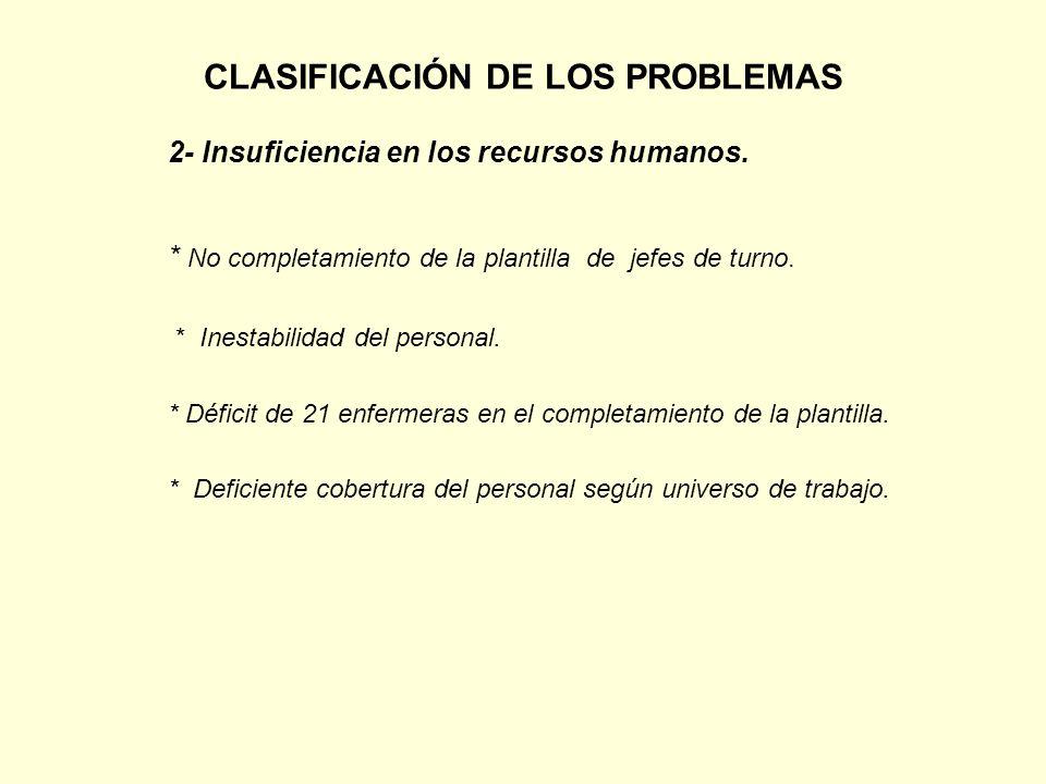 CLASIFICACIÓN DE LOS PROBLEMAS