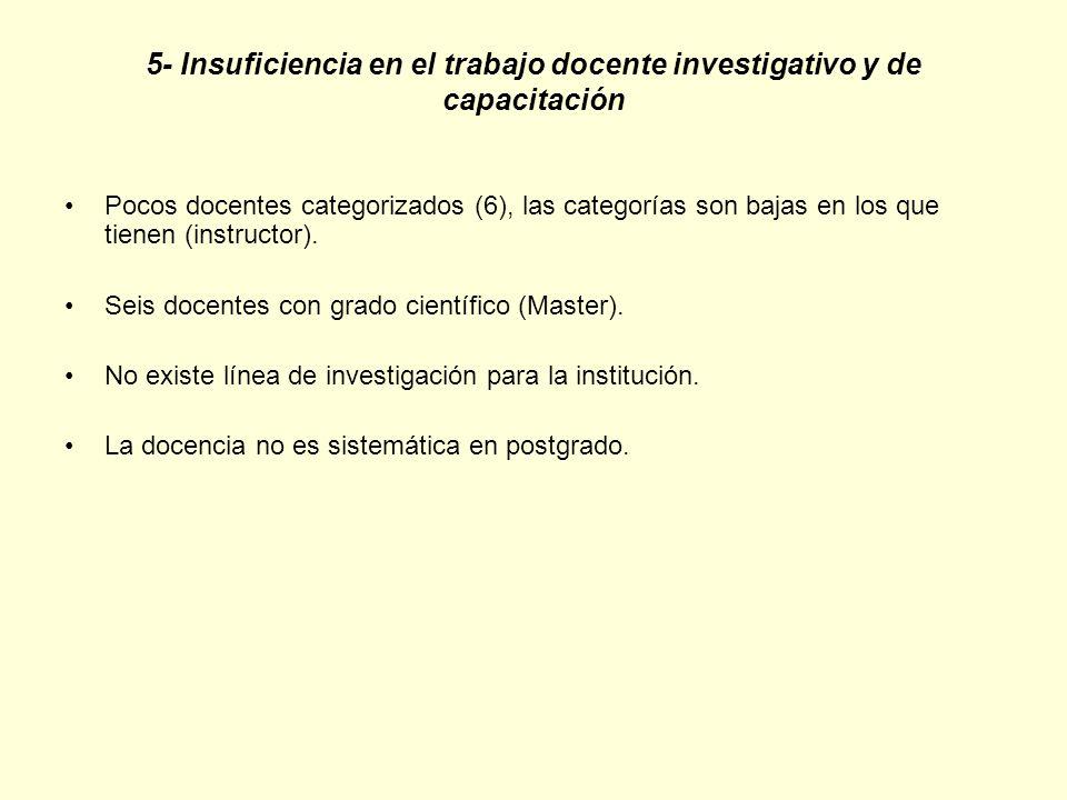 5- Insuficiencia en el trabajo docente investigativo y de capacitación