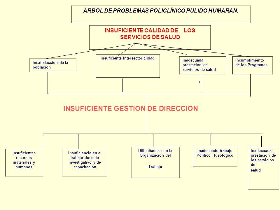 INSUFICIENTE CALIDAD DE LOS SERVICIOS DE SALUD
