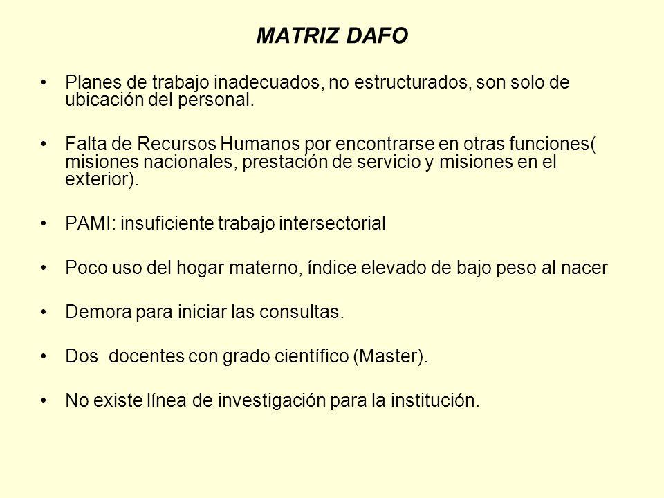 MATRIZ DAFO Planes de trabajo inadecuados, no estructurados, son solo de ubicación del personal.