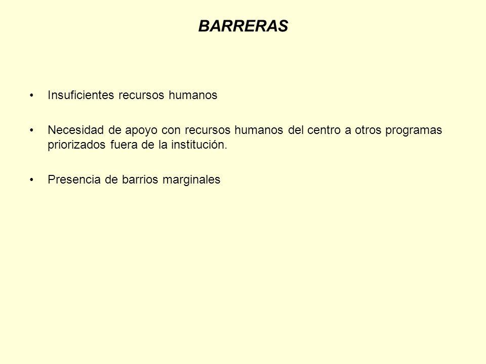 BARRERAS Insuficientes recursos humanos