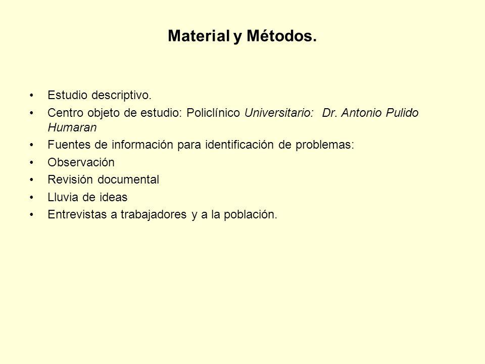 Material y Métodos. Estudio descriptivo.