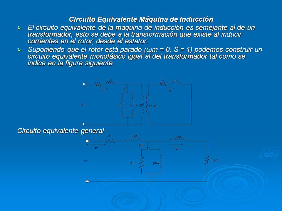 Circuito Equivalente Máquina de Inducción