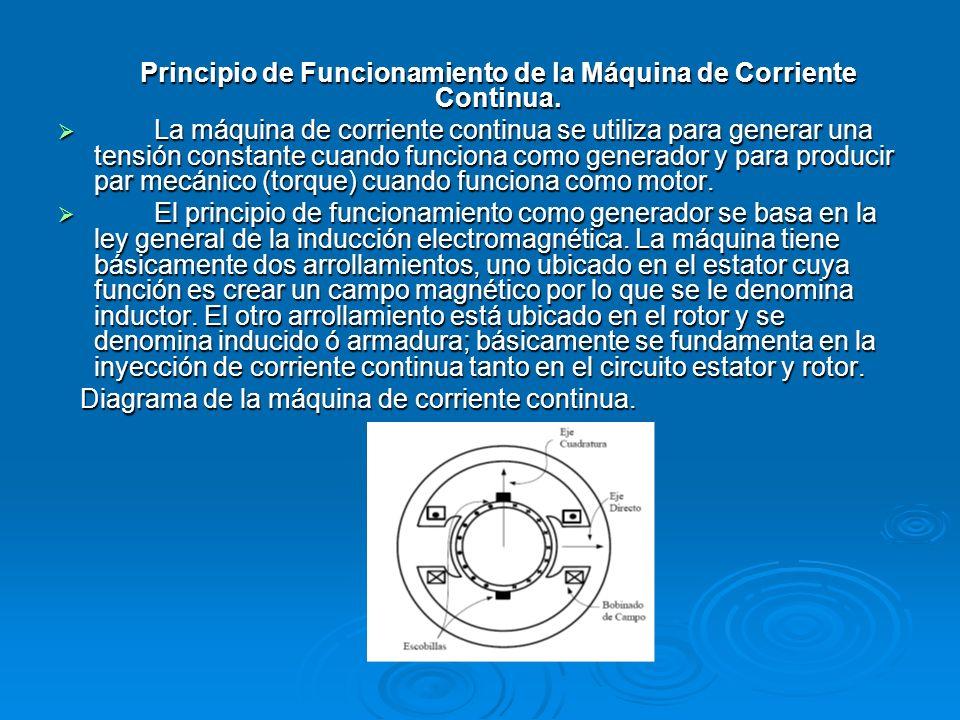 Principio de Funcionamiento de la Máquina de Corriente Continua.