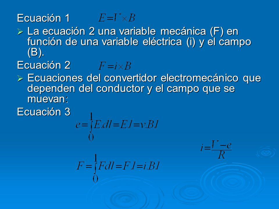 Ecuación 1 La ecuación 2 una variable mecánica (F) en función de una variable eléctrica (i) y el campo (B).