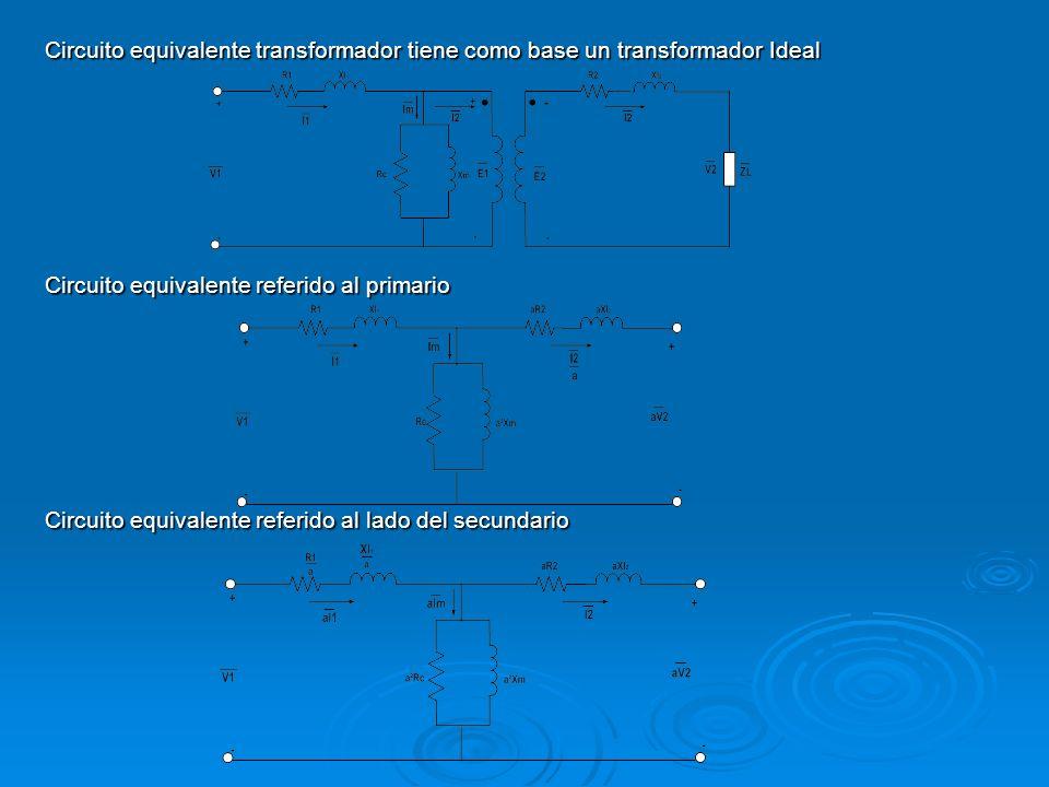 Circuito equivalente transformador tiene como base un transformador Ideal