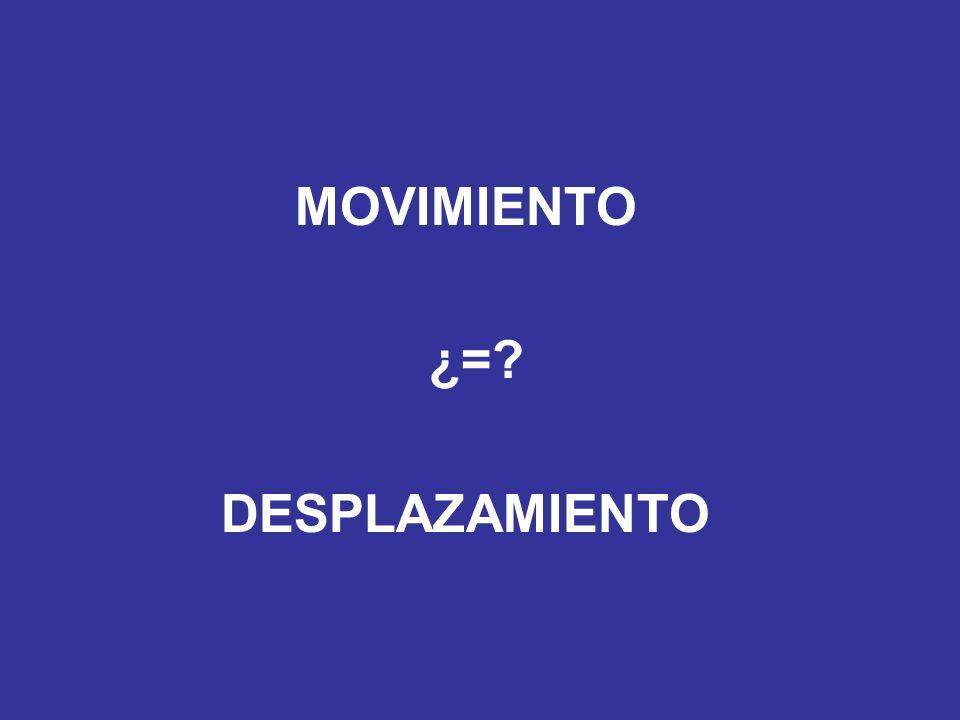 MOVIMIENTO ¿= DESPLAZAMIENTO