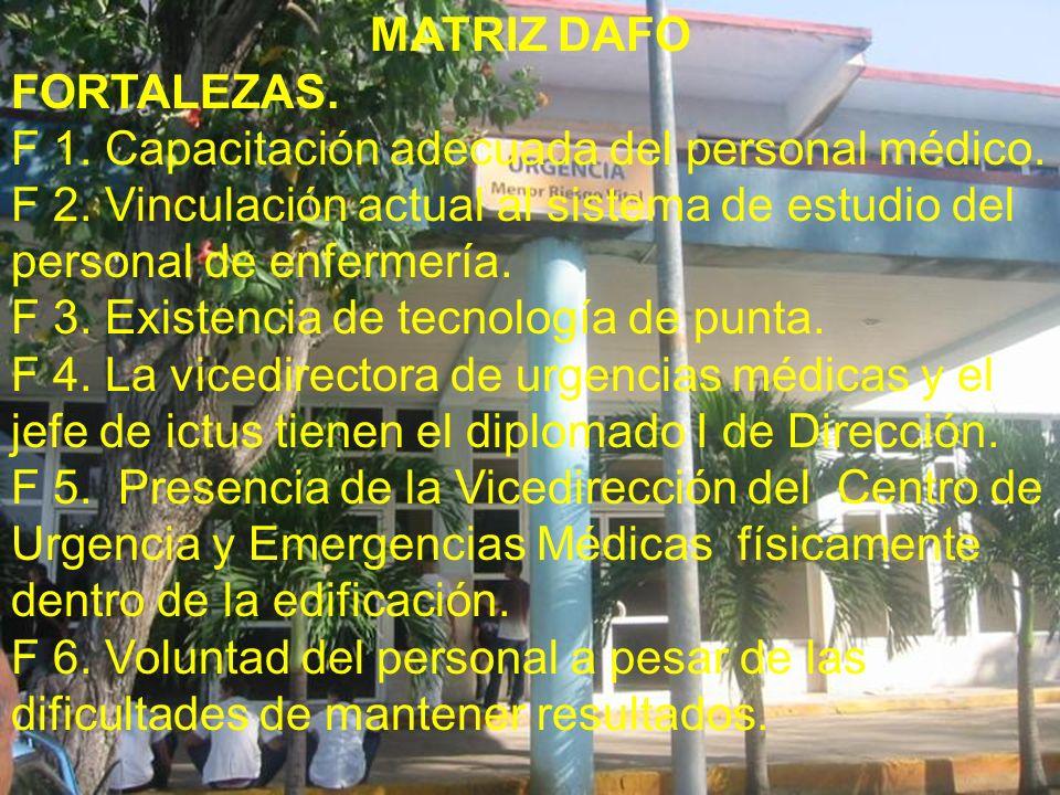 MATRIZ DAFO FORTALEZAS. F 1. Capacitación adecuada del personal médico. F 2. Vinculación actual al sistema de estudio del personal de enfermería.