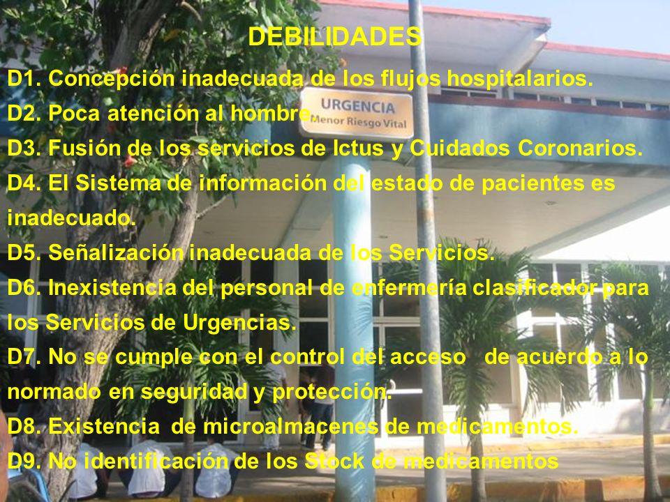 DEBILIDADES D1. Concepción inadecuada de los flujos hospitalarios.