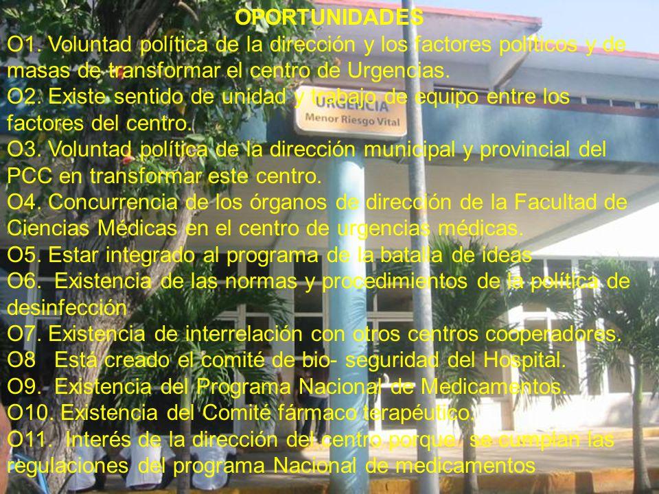 OPORTUNIDADES O1. Voluntad política de la dirección y los factores políticos y de masas de transformar el centro de Urgencias.