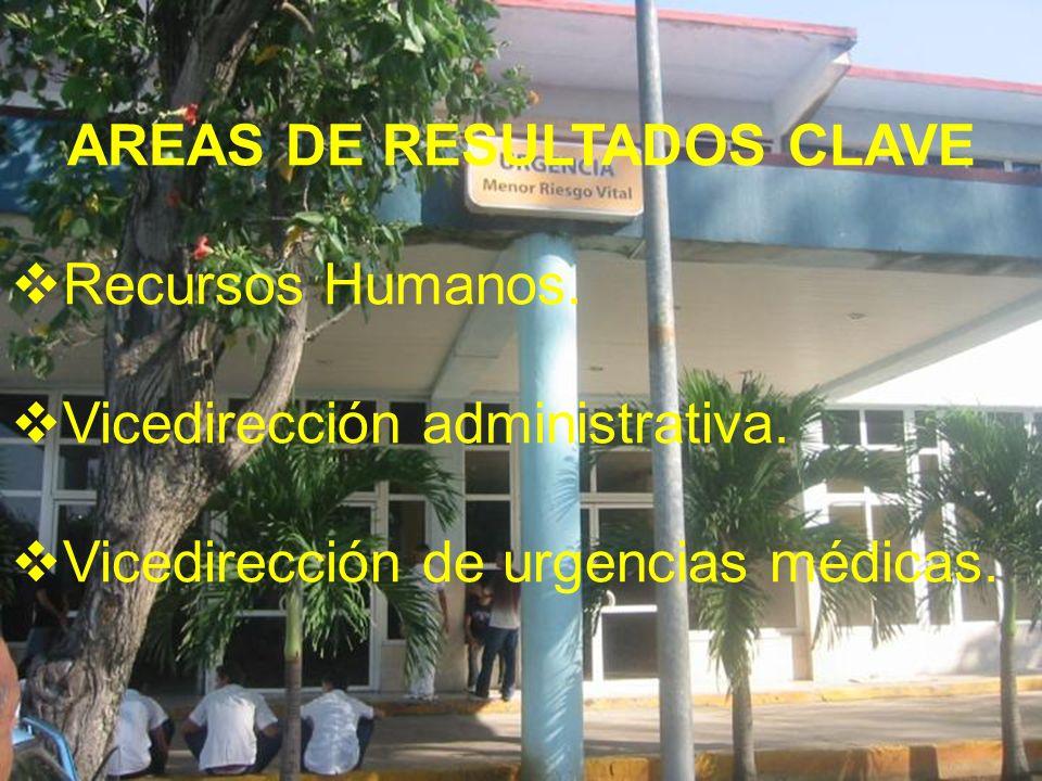 AREAS DE RESULTADOS CLAVE