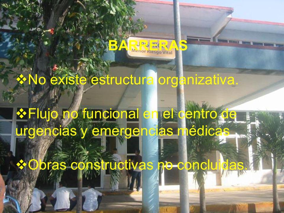BARRERAS No existe estructura organizativa. Flujo no funcional en el centro de urgencias y emergencias médicas.
