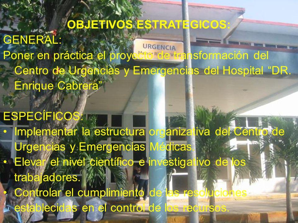 OBJETIVOS ESTRATEGICOS:
