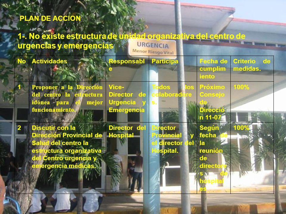 PLAN DE ACCION 1-. No existe estructura de unidad organizativa del centro de urgencias y emergencias.
