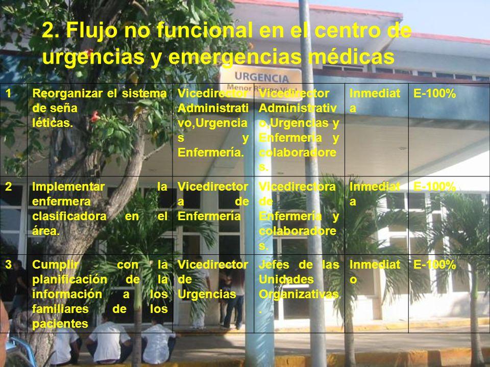 2. Flujo no funcional en el centro de urgencias y emergencias médicas