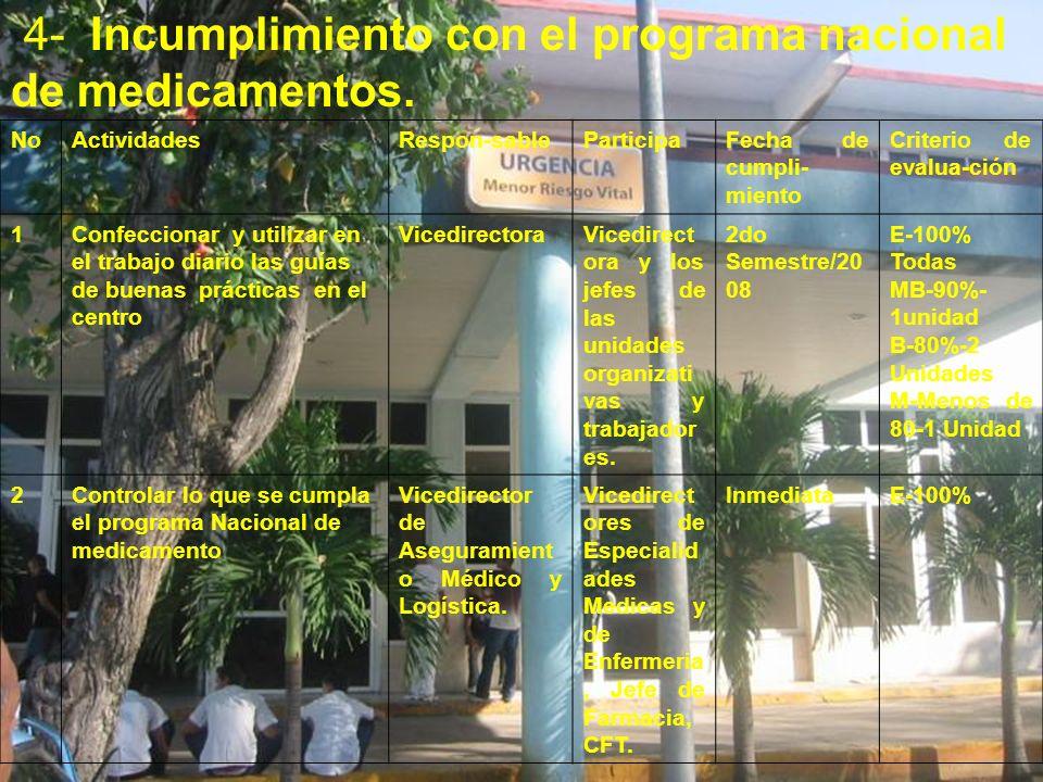 4- Incumplimiento con el programa nacional de medicamentos.