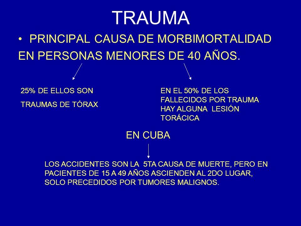 TRAUMA PRINCIPAL CAUSA DE MORBIMORTALIDAD