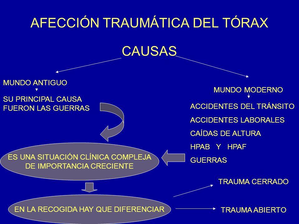AFECCIÓN TRAUMÁTICA DEL TÓRAX