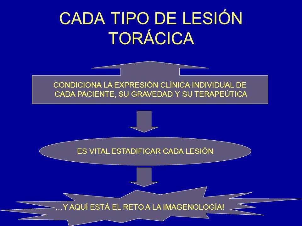 CADA TIPO DE LESIÓN TORÁCICA