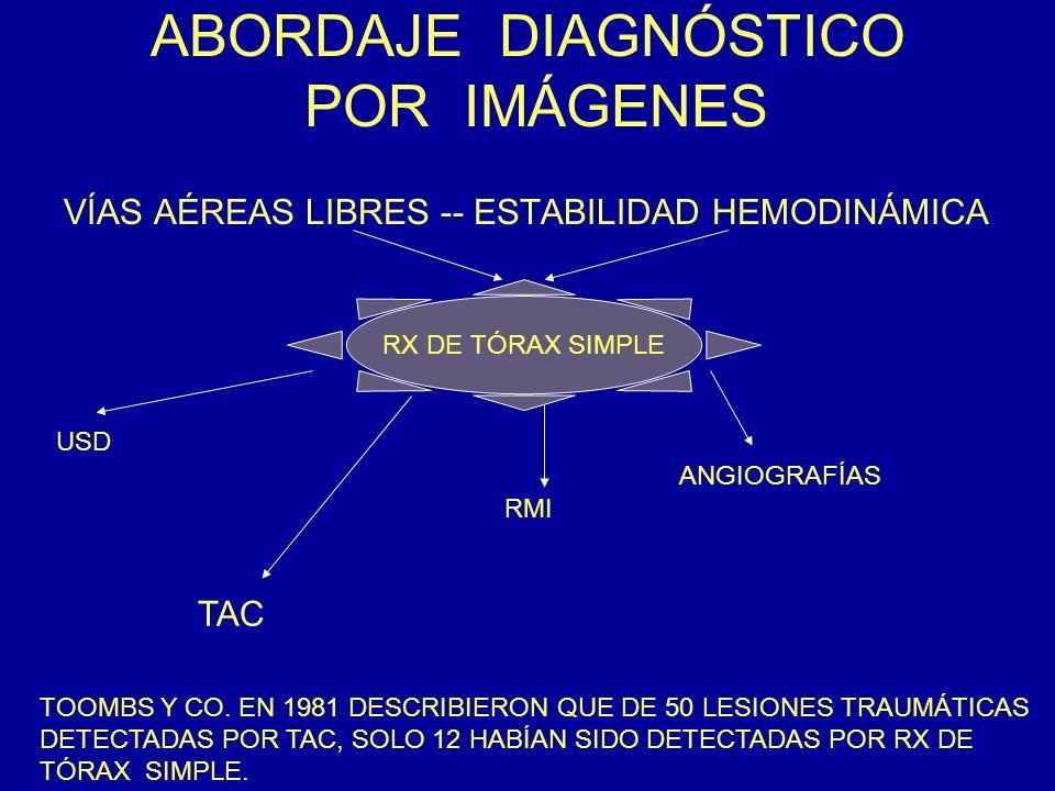 ABORDAJE DIAGNÓSTICO POR IMÁGENES